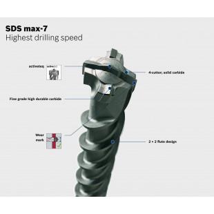 SDS max-7 Hammerbohrer Bosch